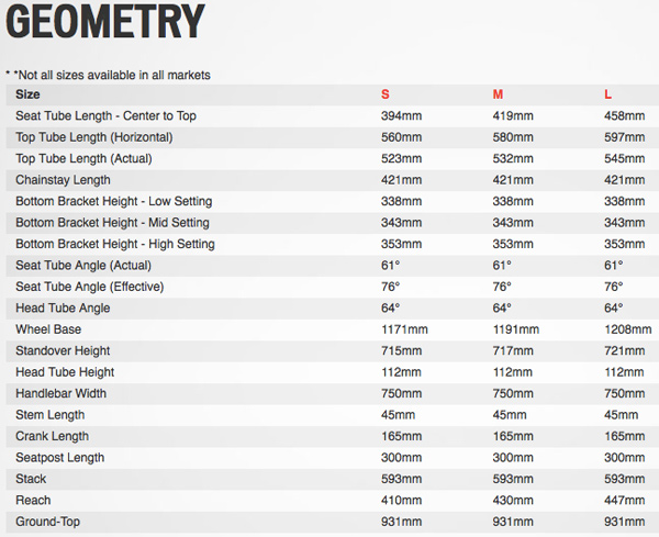 specialized-demo8-2014-geometry