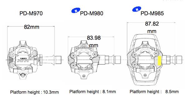 xtr_pedal_comparison