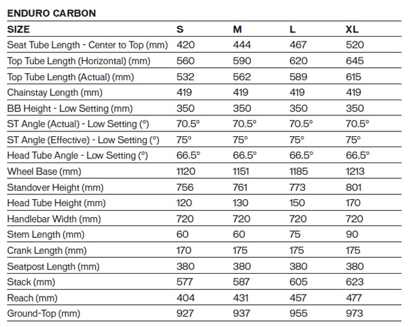 187 2012 Specialized Enduro Evo And Enduro Expert Carbon