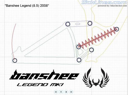 , Project: Banshee Legend MK1