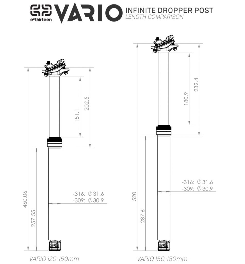 , e*thirteen Vario Infinite Dropper Seat Post